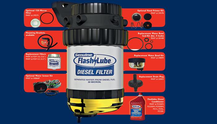 Flashlube Diesel Filter Water Seperator 30micron