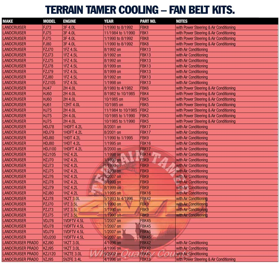 terrain tamer fan belts