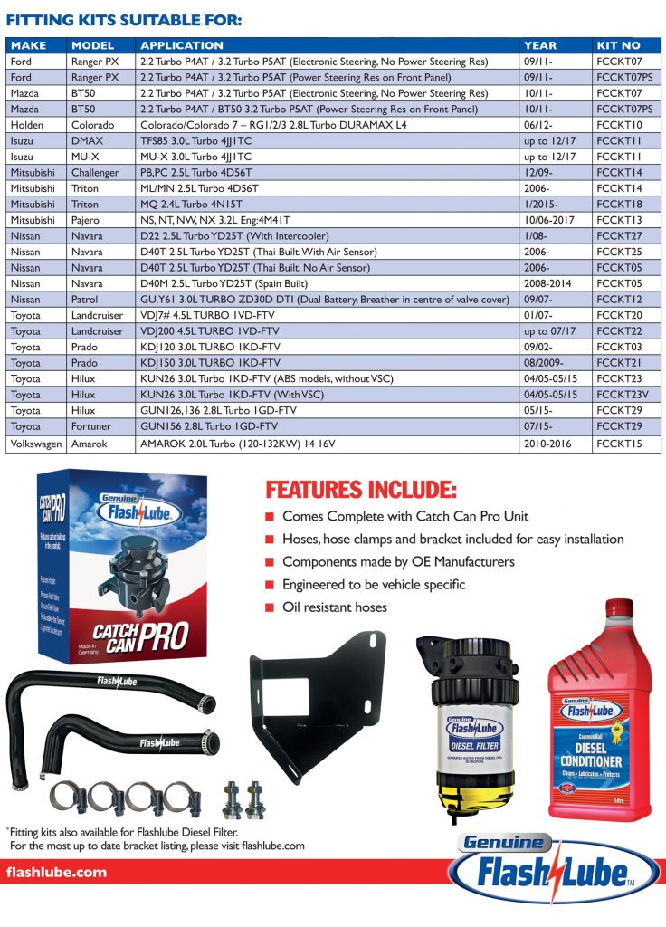 Catch Can Pro - Genuine Flashlube Fitting List